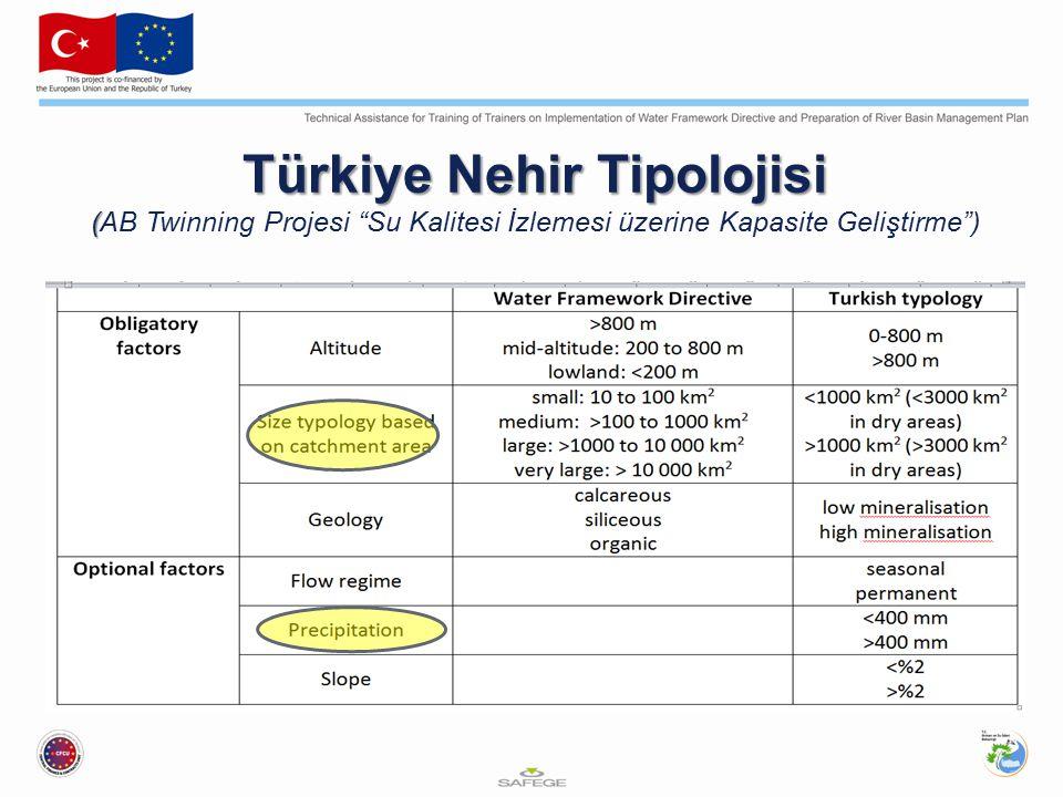 Türkiye Nehir Tipolojisi ( (AB Twinning Projesi Su Kalitesi İzlemesi üzerine Kapasite Geliştirme )