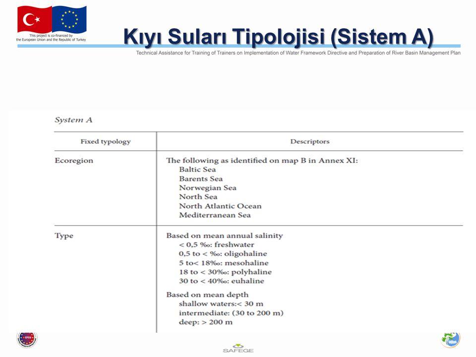 Kıyı Suları Tipolojisi (Sistem A)
