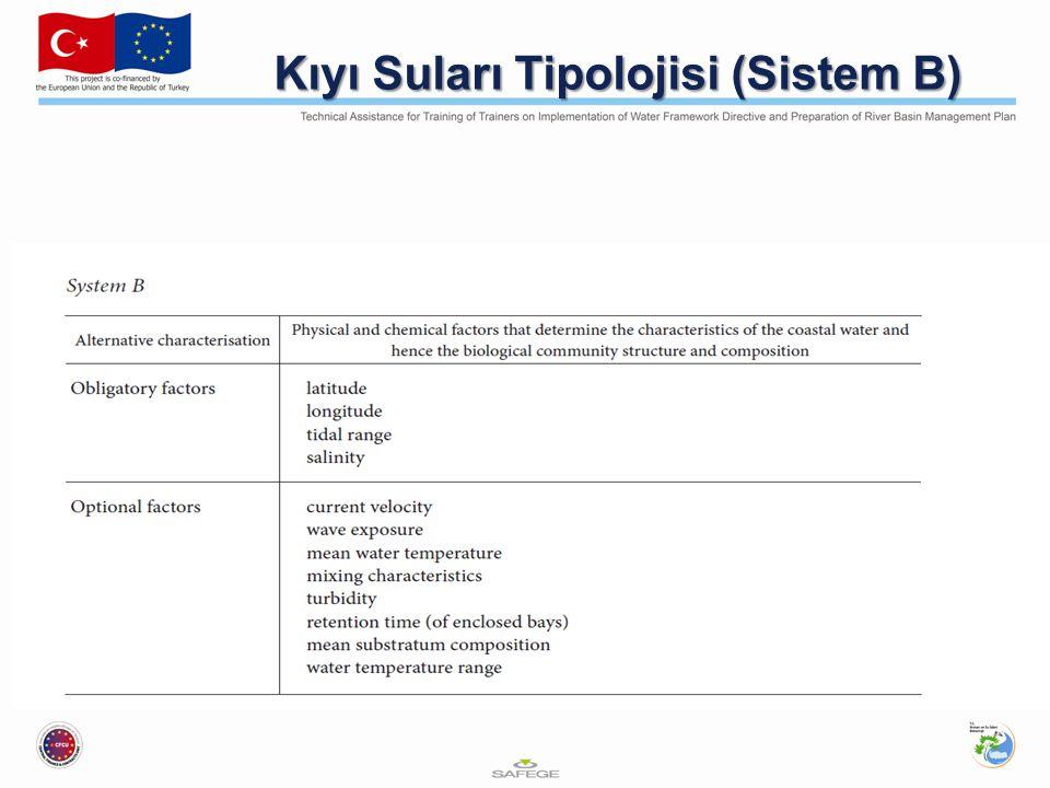 Kıyı Suları Tipolojisi (Sistem B)