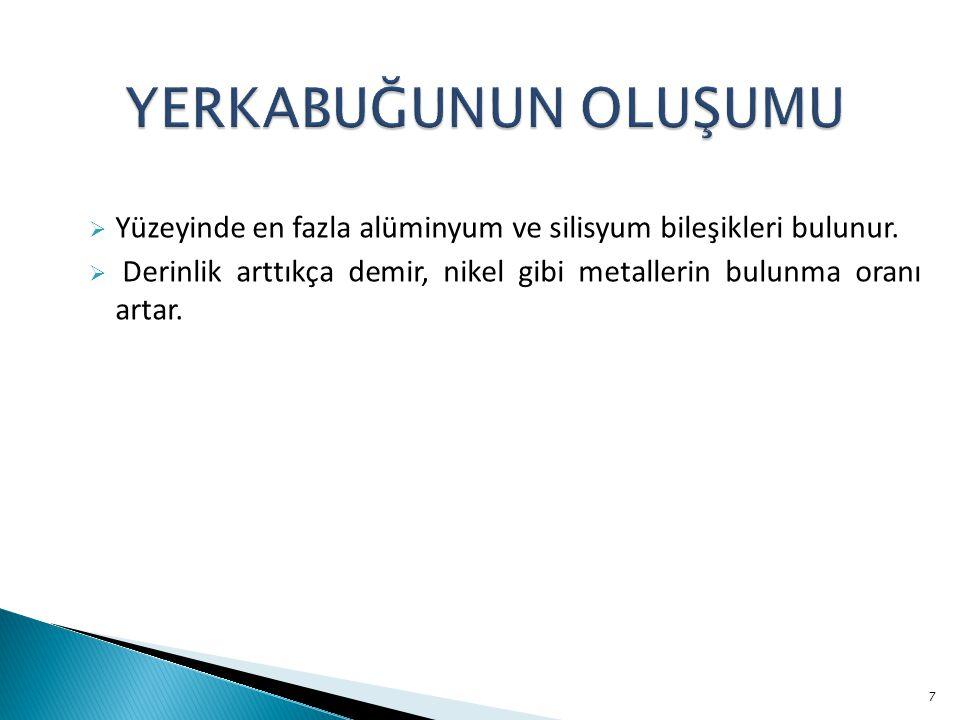  Yüzeyinde en fazla alüminyum ve silisyum bileşikleri bulunur.