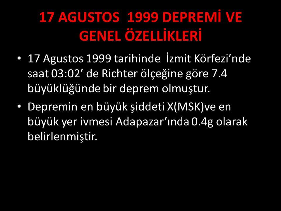 17 AGUSTOS 1999 DEPREMİ VE GENEL ÖZELLİKLERİ 17 Agustos 1999 tarihinde İzmit Körfezi'nde saat 03:02' de Richter ölçeğine göre 7.4 büyüklüğünde bir deprem olmuştur.
