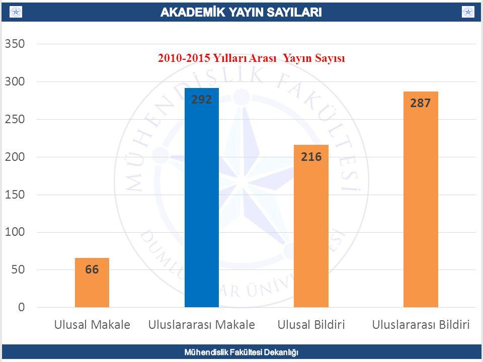 2010-2015 Yılları Arası Yayın Sayısı