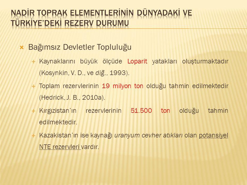  Bağımsız Devletler Topluluğu  Kaynaklarını büyük ölçüde Loparit yatakları oluşturmaktadır (Kosynkin, V. D., ve diğ., 1993).  Toplam rezervlerinin