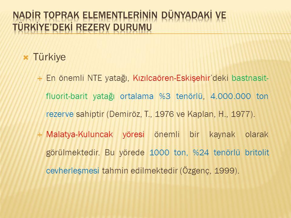  Türkiye  En önemli NTE yatağı, Kızılcaören-Eskişehir'deki bastnasit- fluorit-barit yatağı ortalama %3 tenörlü, 4.000.000 ton rezerve sahiptir (Demi