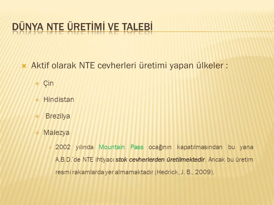 Aktif olarak NTE cevherleri üretimi yapan ülkeler :  Çin  Hindistan  Brezilya  Malezya  2002 yılında Mountain Pass ocağının kapatılmasından bu