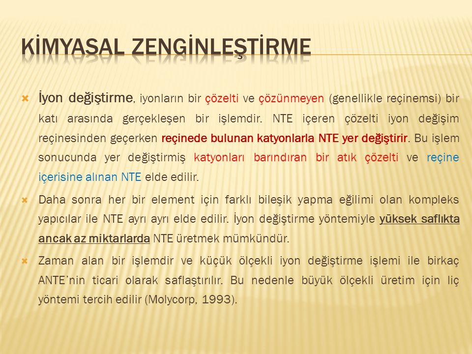 İyon değiştirme, iyonların bir çözelti ve çözünmeyen (genellikle reçinemsi) bir katı arasında gerçekleşen bir işlemdir. NTE içeren çözelti iyon deği