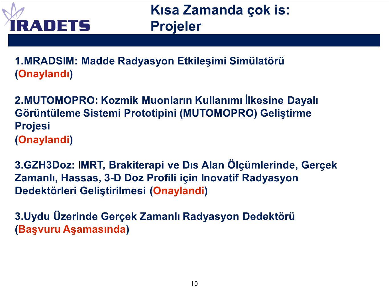 1.MRADSIM: Madde Radyasyon Etkileşimi Simülatörü (Onaylandı) 2.MUTOMOPRO: Kozmik Muonların Kullanımı İlkesine Dayalı Görüntüleme Sistemi Prototipini (
