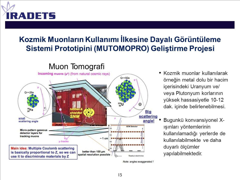 Kozmik Muonların Kullanımı İlkesine Dayalı Görüntüleme Sistemi Prototipini (MUTOMOPRO) Geliştirme Projesi Muon Tomografi Kozmik muonlar kullanılarak ö