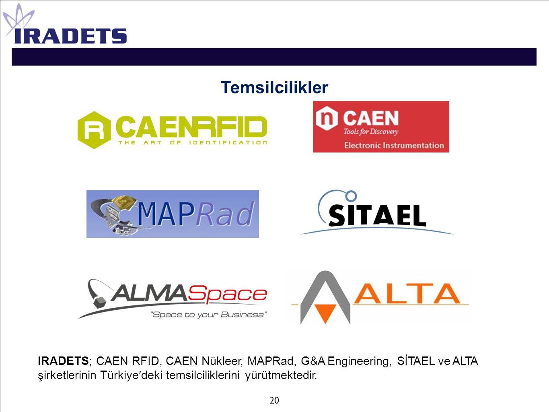 Temsilcilikler IRADETS; CAEN RFID, CAEN Nükleer, MAPRad, G&A Engineering, SİTAEL ve ALTA şirketlerinin Türkiye ' deki temsilciliklerini yürütmektedir.