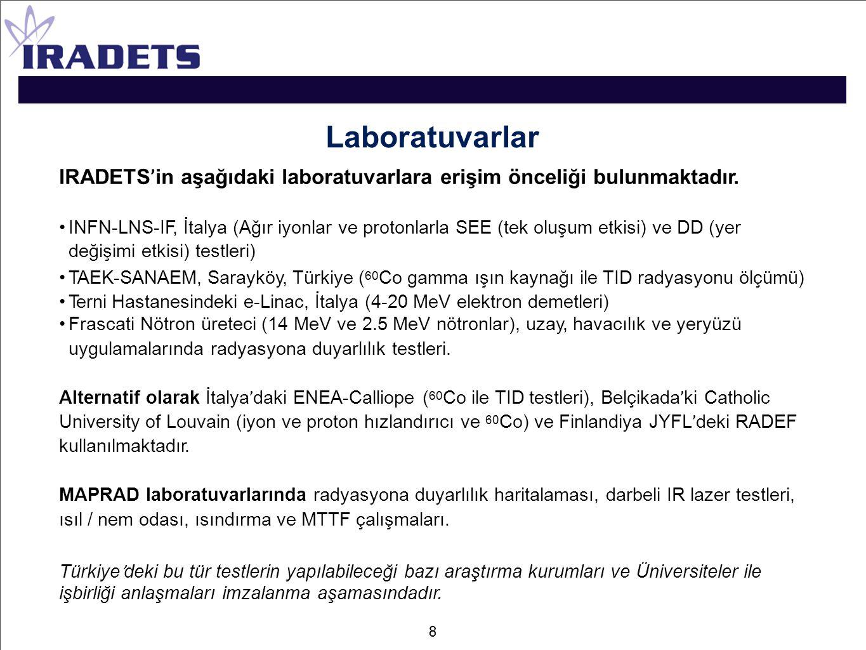 Laboratuvarlar IRADETS ' in aşağıdaki laboratuvarlara erişim önceliği bulunmaktadır. INFN-LNS-IF, İtalya (Ağır iyonlar ve protonlarla SEE (tek oluşum