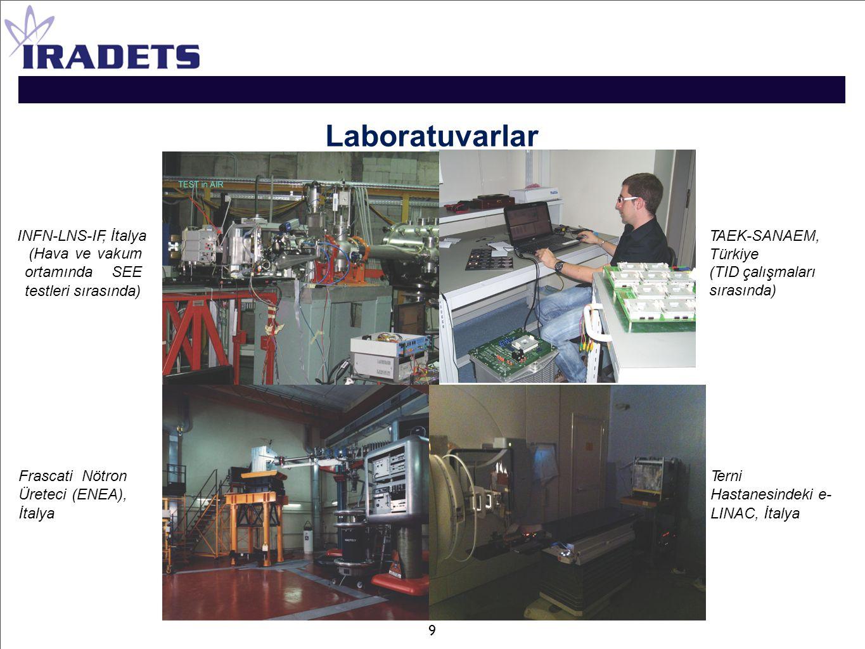INFN-LNS-IF, İtalya (Hava ve vakum ortamında SEE testleri sırasında) TAEK-SANAEM, Türkiye (TID çalışmaları sırasında) Frascati Nötron Üreteci (ENEA),