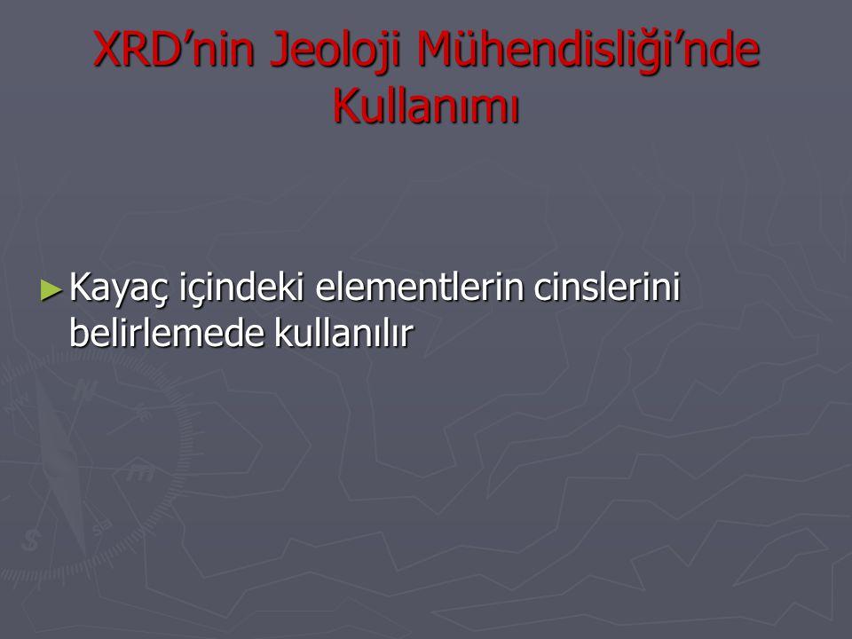 XRD'nin Jeoloji Mühendisliği'nde Kullanımı ► Kayaç içindeki elementlerin cinslerini belirlemede kullanılır