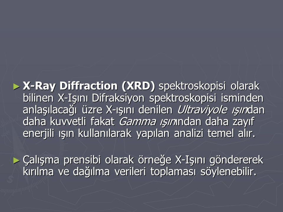 ► X-Ray Diffraction (XRD) spektroskopisi olarak bilinen X-Işını Difraksiyon spektroskopisi isminden anlaşılacağı üzre X-ışını denilen Ultraviyole ışından daha kuvvetli fakat Gamma ışınından daha zayıf enerjili ışın kullanılarak yapılan analizi temel alır.