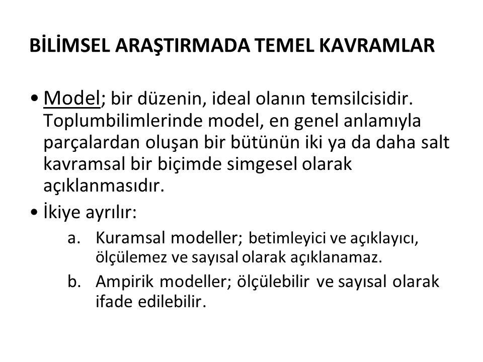 BİLİMSEL ARAŞTIRMADA TEMEL KAVRAMLAR Model; bir düzenin, ideal olanın temsilcisidir. Toplumbilimlerinde model, en genel anlamıyla parçalardan oluşan b