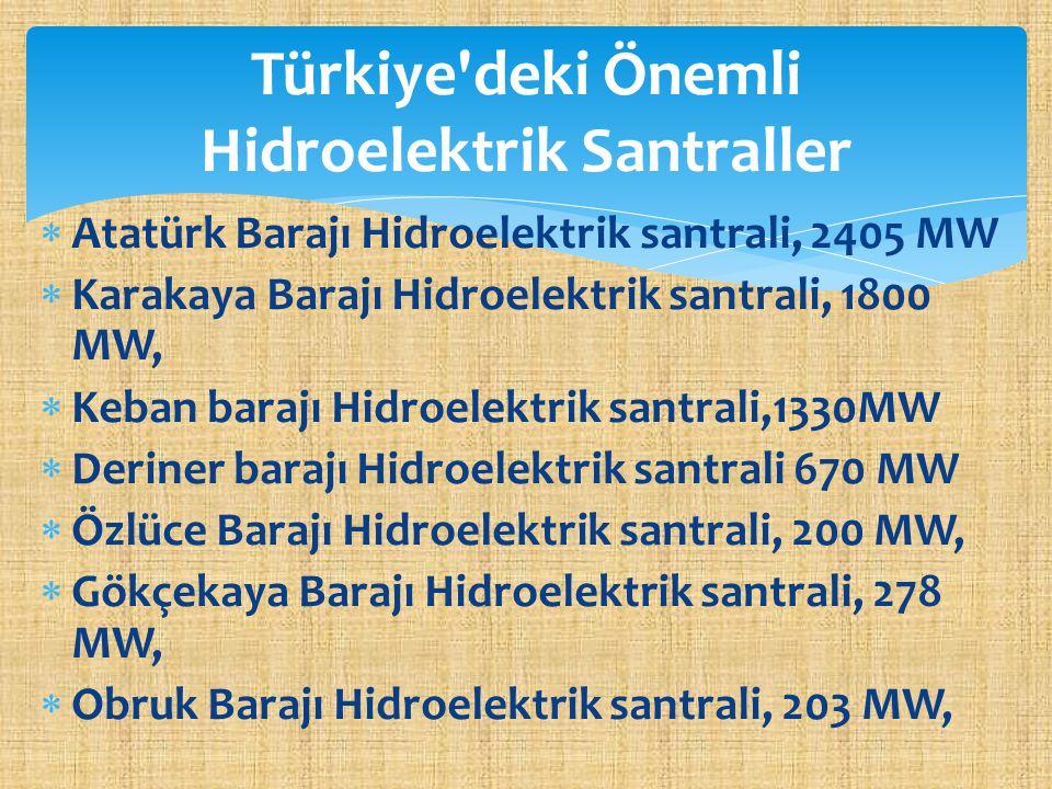  Atatürk Barajı Hidroelektrik santrali, 2405 MW  Karakaya Barajı Hidroelektrik santrali, 1800 MW,  Keban barajı Hidroelektrik santrali,1330MW  Der