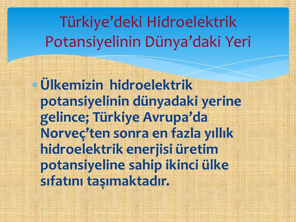  Ülkemizin hidroelektrik potansiyelinin dünyadaki yerine gelince; Türkiye Avrupa'da Norveç'ten sonra en fazla yıllık hidroelektrik enerjisi üretim po