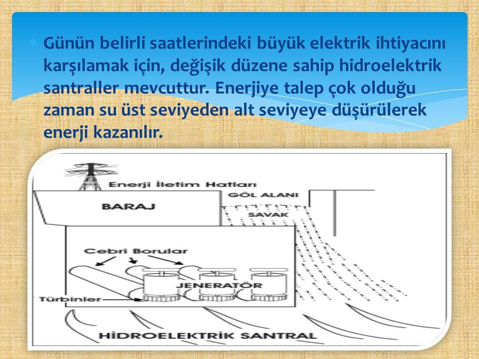  Günün belirli saatlerindeki büyük elektrik ihtiyacını karşılamak için, değişik düzene sahip hidroelektrik santraller mevcuttur. Enerjiye talep çok o