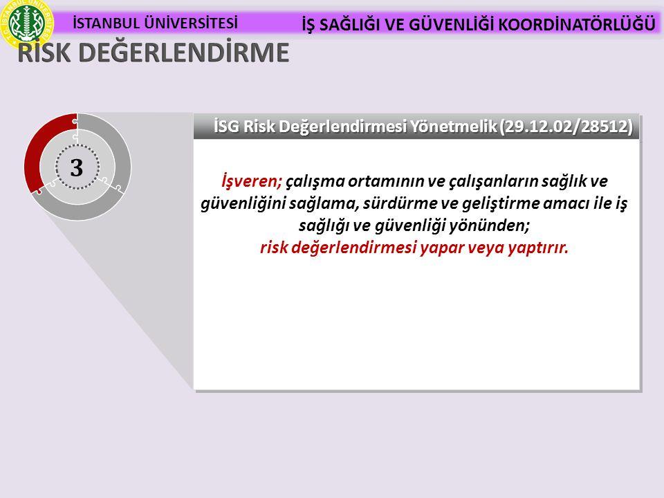 İSTANBUL ÜNİVERSİTESİ İŞ SAĞLIĞI VE GÜVENLİĞİ KOORDİNATÖRLÜĞÜ İSG Risk Değerlendirmesi Yönetmelik (29.12.02/28512) İşveren; çalışma ortamının ve çalış