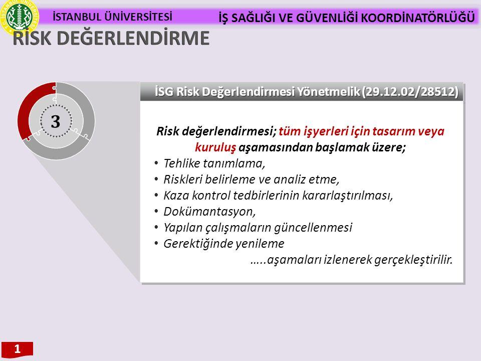 İSTANBUL ÜNİVERSİTESİ İŞ SAĞLIĞI VE GÜVENLİĞİ KOORDİNATÖRLÜĞÜ İSG Risk Değerlendirmesi Yönetmelik (29.12.02/28512) Risk değerlendirmesi; tüm işyerleri