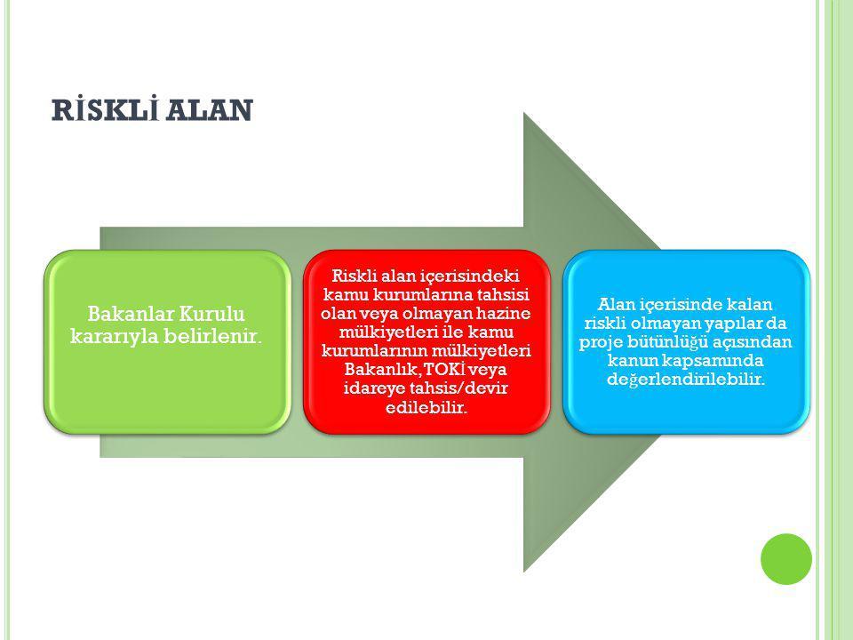 R İ SKL İ ALAN Bakanlar Kurulu kararıyla belirlenir.