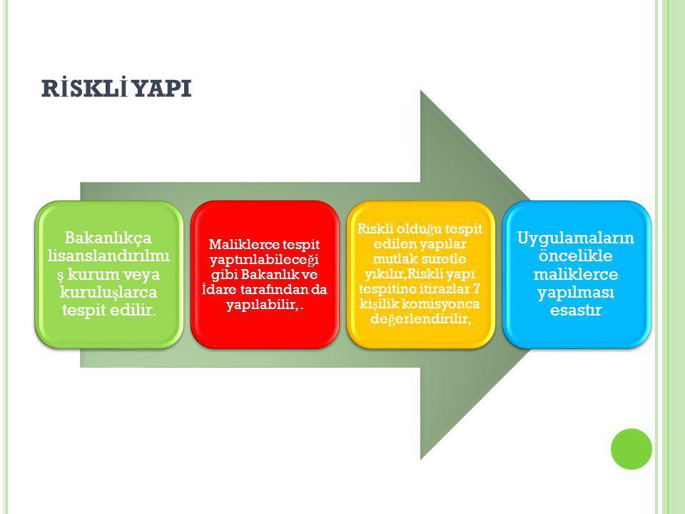 R İ SKL İ YAPI Bakanlıkça lisanslandırılmı ş kurum veya kurulu ş larca tespit edilir.
