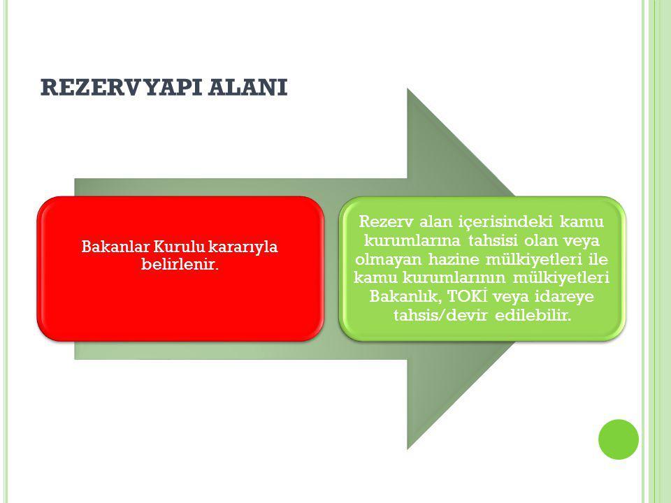 REZERV YAPI ALANI Bakanlar Kurulu kararıyla belirlenir.
