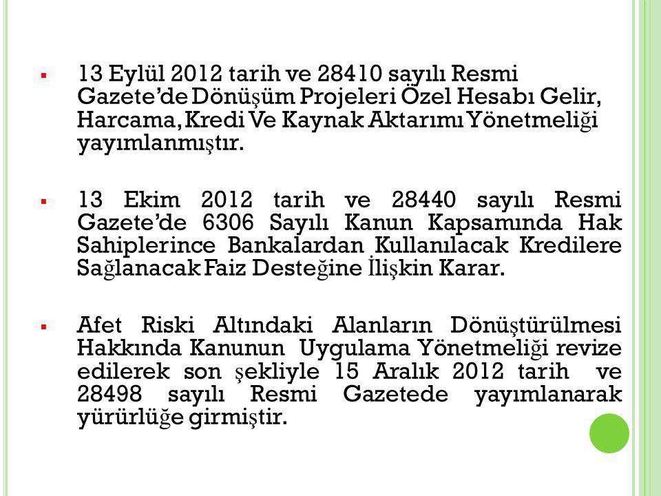  13 Eylül 2012 tarih ve 28410 sayılı Resmi Gazete'de Dönü ş üm Projeleri Özel Hesabı Gelir, Harcama, Kredi Ve Kaynak Aktarımı Yönetmeli ğ i yayımlanmı ş tır.