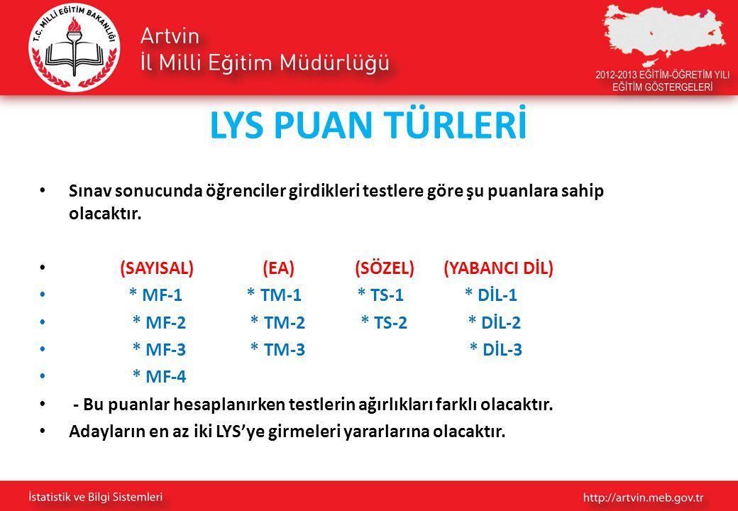 LYS PUAN TÜRLERİ Sınav sonucunda öğrenciler girdikleri testlere göre şu puanlara sahip olacaktır. (SAYISAL) (EA) (SÖZEL) (YABANCI DİL) * MF-1 * TM-1 *