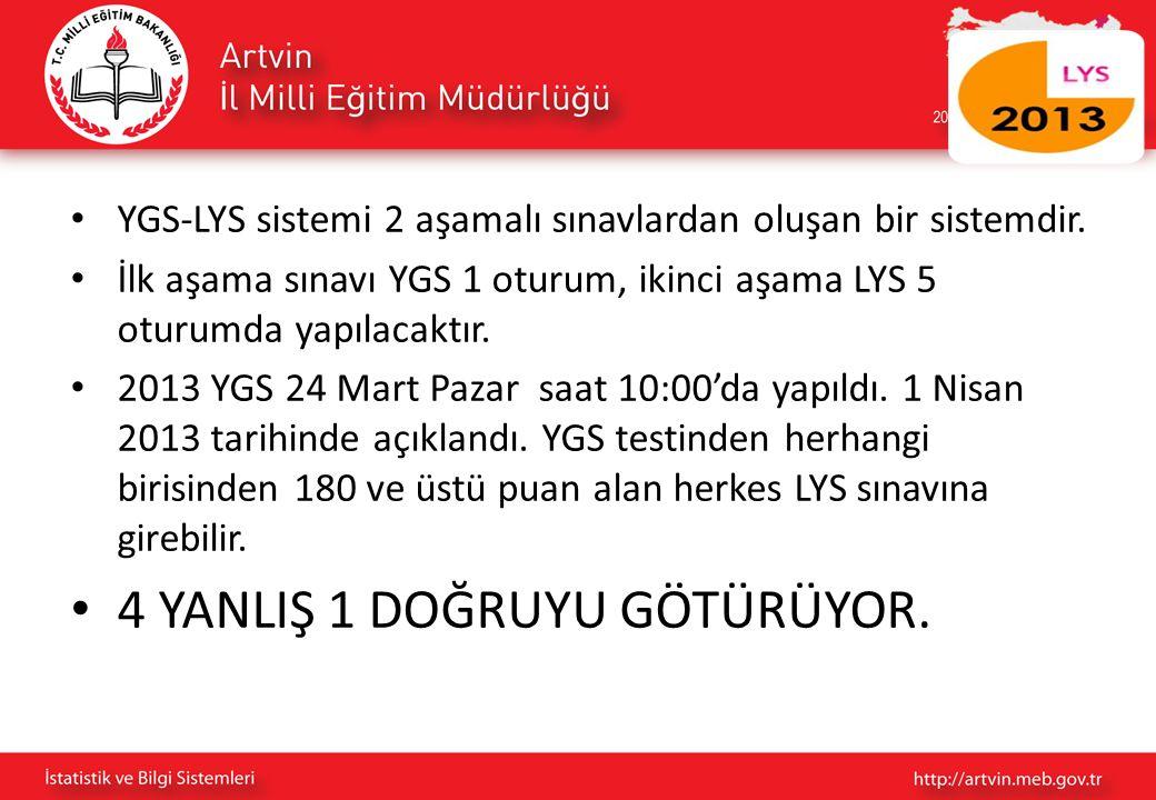 YGS-LYS sistemi 2 aşamalı sınavlardan oluşan bir sistemdir. İlk aşama sınavı YGS 1 oturum, ikinci aşama LYS 5 oturumda yapılacaktır. 2013 YGS 24 Mart