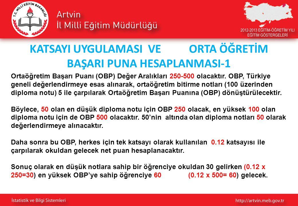 KATSAYI UYGULAMASI VE ORTA ÖĞRETİM BAŞARI PUNA HESAPLANMASI-1 Ortaöğretim Başarı Puanı (OBP) Değer Aralıkları 250-500 olacaktır. OBP, Türkiye geneli d