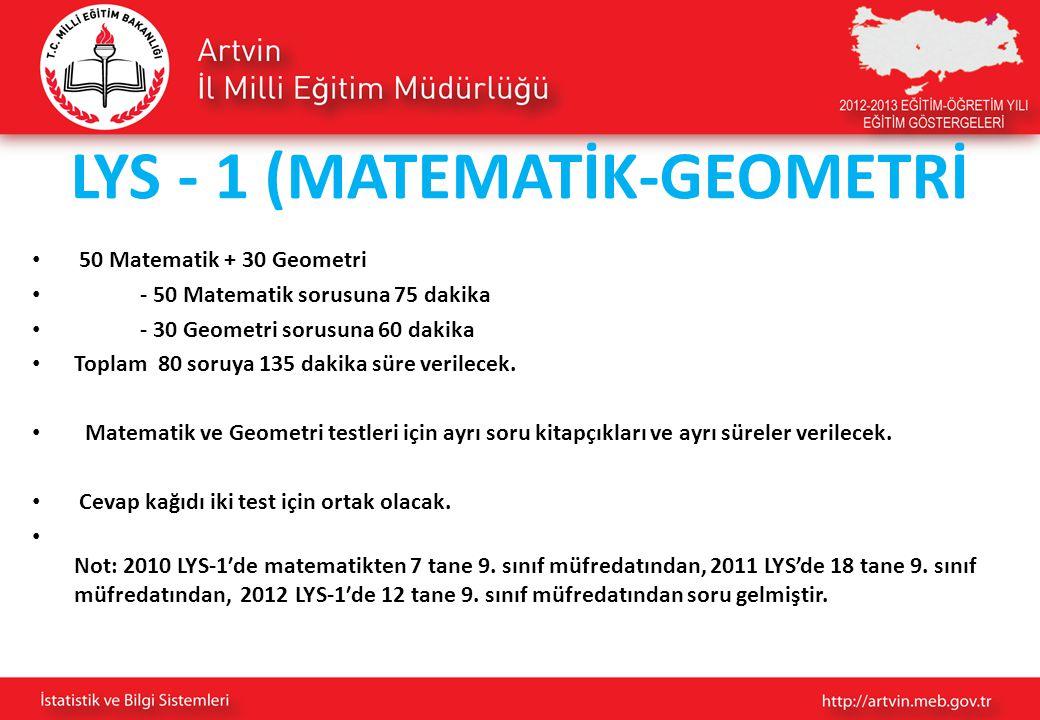 LYS - 1 (MATEMATİK-GEOMETRİ 50 Matematik + 30 Geometri - 50 Matematik sorusuna 75 dakika - 30 Geometri sorusuna 60 dakika Toplam 80 soruya 135 dakika süre verilecek.