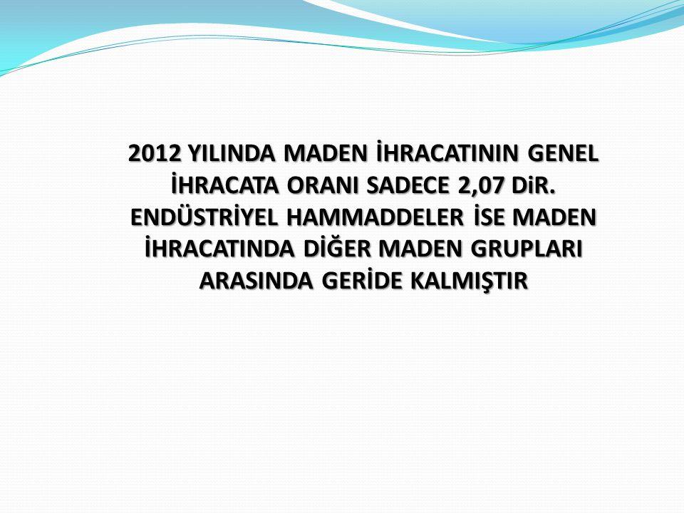 2012 YILINDA MADEN İHRACATININ GENEL İHRACATA ORANI SADECE 2,07 DiR. ENDÜSTRİYEL HAMMADDELER İSE MADEN İHRACATINDA DİĞER MADEN GRUPLARI ARASINDA GERİD