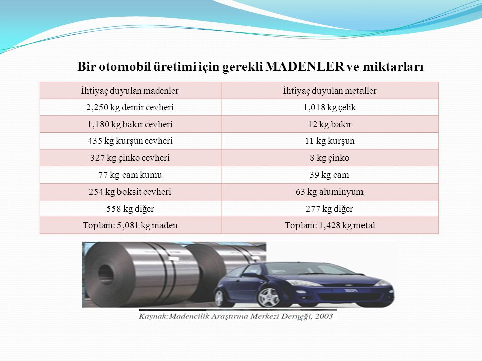 Bölgedeki seramik fabrikaları Çanakkale Seramik Etili Seramik Pera Seramik Akçansa Çimento