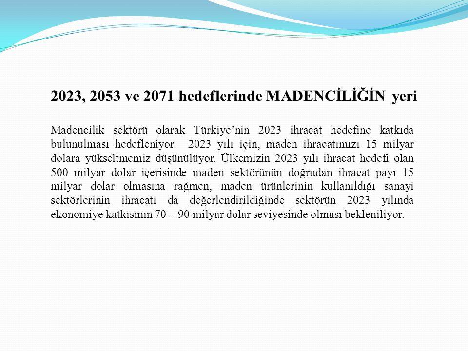 2023, 2053 ve 2071 hedeflerinde MADENCİLİĞİN yeri Madencilik sektörü olarak Türkiye'nin 2023 ihracat hedefine katkıda bulunulması hedefleniyor. 2023 y