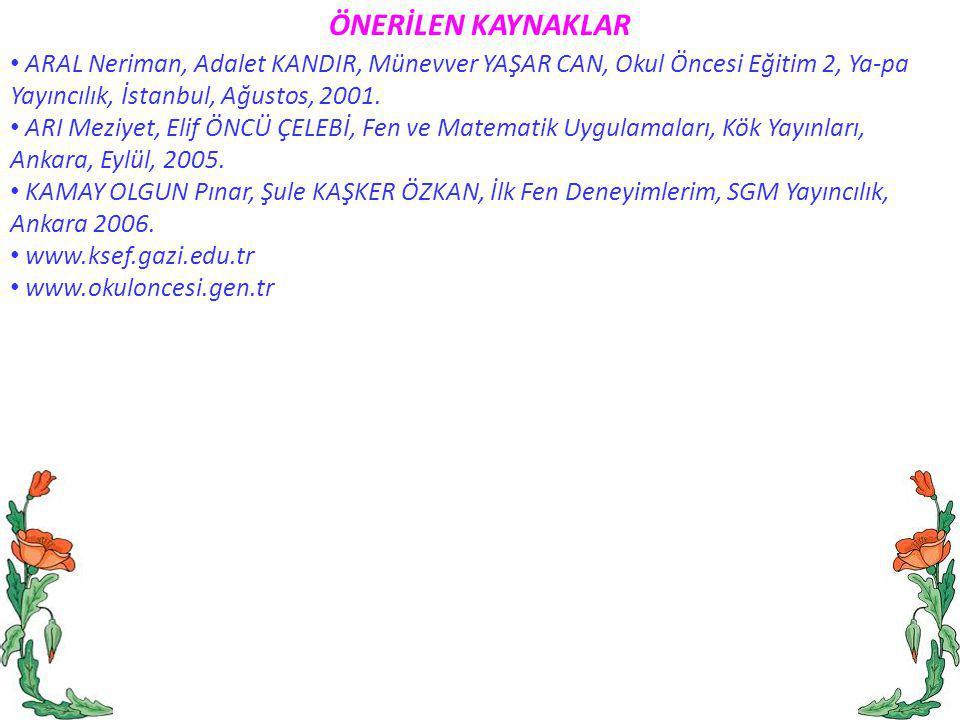 ÖNERİLEN KAYNAKLAR ARAL Neriman, Adalet KANDIR, Münevver YAŞAR CAN, Okul Öncesi Eğitim 2, Ya-pa Yayıncılık, İstanbul, Ağustos, 2001. ARI Meziyet, Elif
