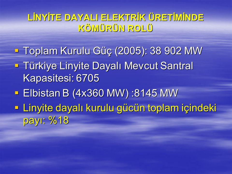  Toplam Kurulu Güç (2005): 38 902 MW  Türkiye Linyite Dayalı Mevcut Santral Kapasitesi: 6705  Elbistan B (4x360 MW) :8145 MW  Linyite dayalı kurulu gücün toplam içindeki payı: %18 LİNYİTE DAYALI ELEKTRİK ÜRETİMİNDE KÖMÜRÜN ROLÜ