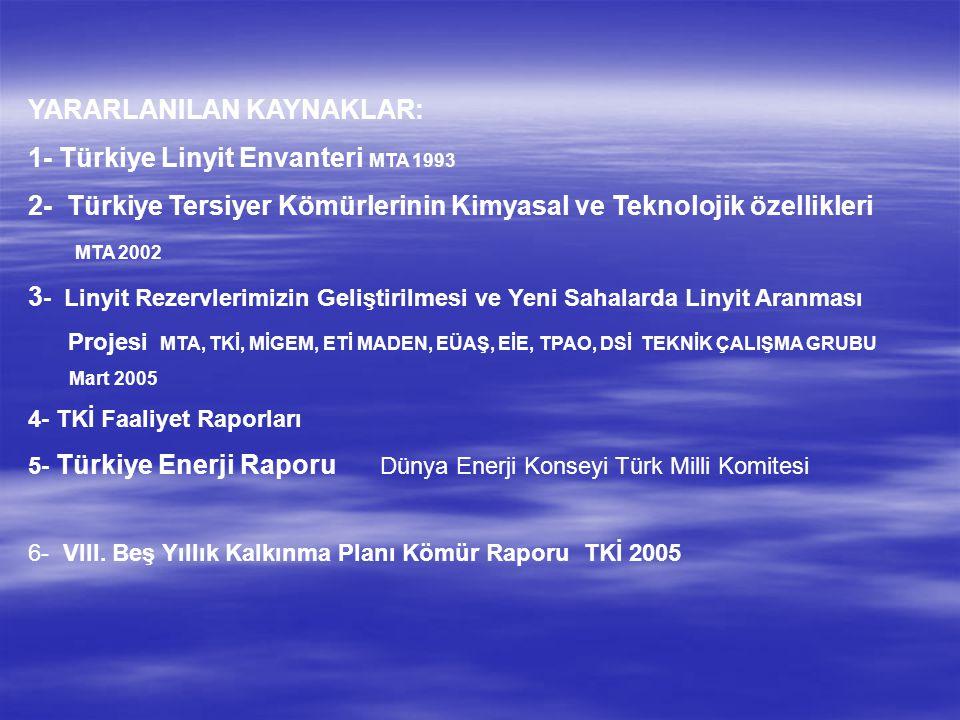 YARARLANILAN KAYNAKLAR: 1- Türkiye Linyit Envanteri MTA 1993 2- Türkiye Tersiyer Kömürlerinin Kimyasal ve Teknolojik özellikleri MTA 2002 3 - Linyit Rezervlerimizin Geliştirilmesi ve Yeni Sahalarda Linyit Aranması Projesi MTA, TKİ, MİGEM, ETİ MADEN, EÜAŞ, EİE, TPAO, DSİ TEKNİK ÇALIŞMA GRUBU Mart 2005 4- TKİ Faaliyet Raporları 5- Türkiye Enerji Raporu Dünya Enerji Konseyi Türk Milli Komitesi 6- VIII.