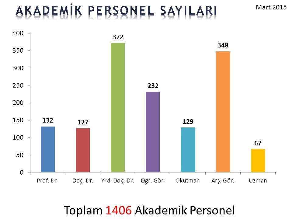 Toplam 1406 Akademik Personel Mart 2015