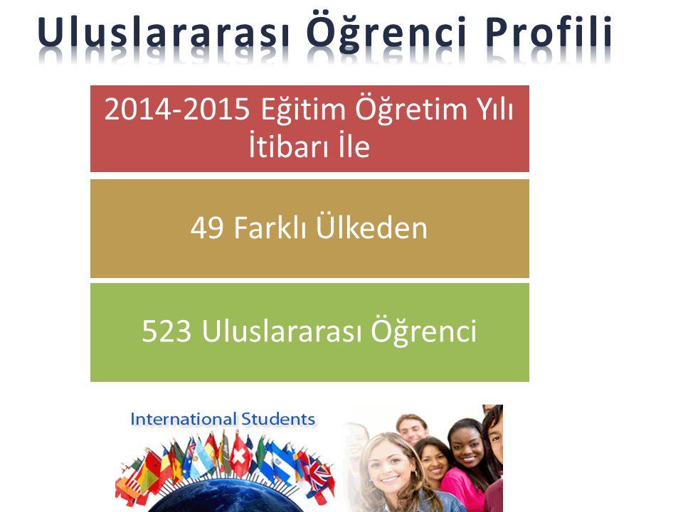 2014-2015 Eğitim Öğretim Yılı İtibarı İle 49 Farklı Ülkeden 523 Uluslararası Öğrenci