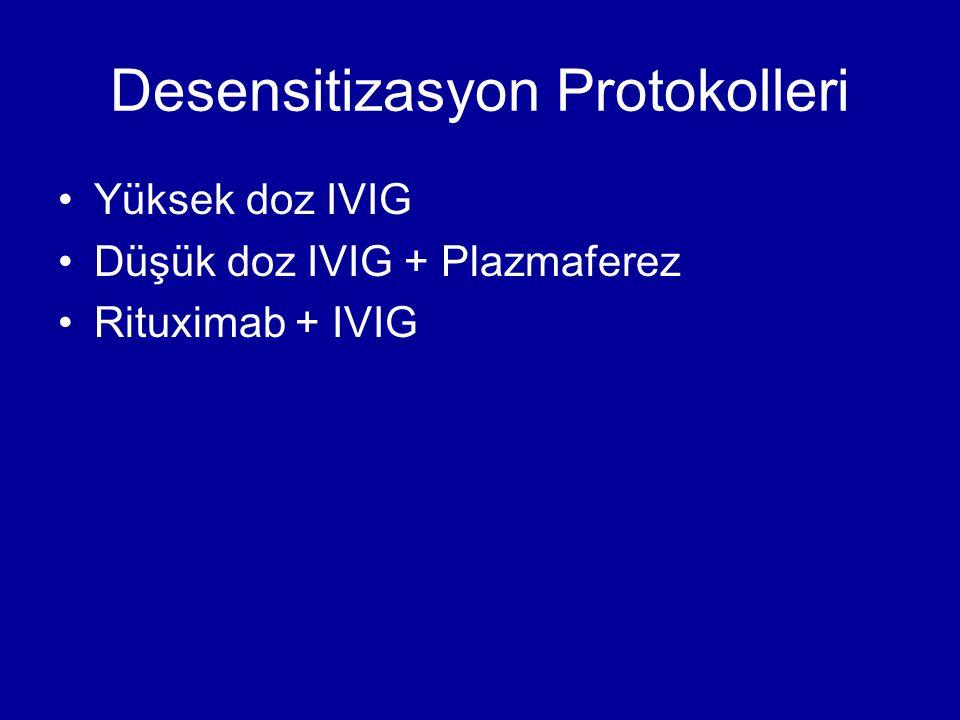 Desensitizasyon Protokolleri Yüksek doz IVIG Düşük doz IVIG + Plazmaferez Rituximab + IVIG