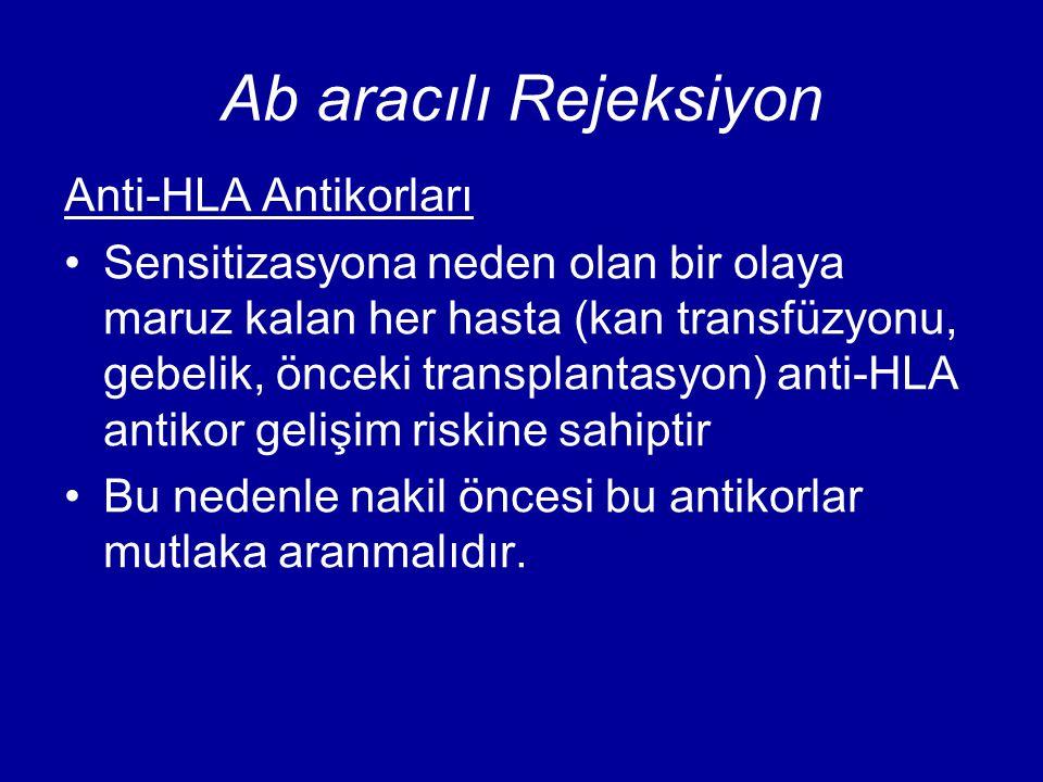 Ab aracılı Rejeksiyon Anti-HLA Antikorları Sensitizasyona neden olan bir olaya maruz kalan her hasta (kan transfüzyonu, gebelik, önceki transplantasyo