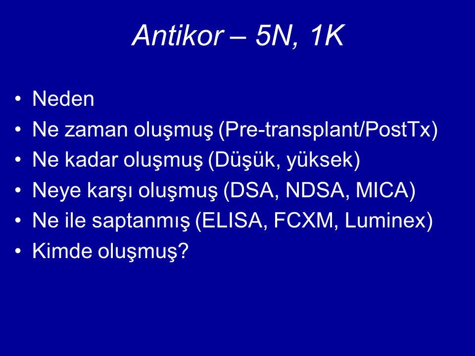 Antikor – 5N, 1K Neden Ne zaman oluşmuş (Pre-transplant/PostTx) Ne kadar oluşmuş (Düşük, yüksek) Neye karşı oluşmuş (DSA, NDSA, MICA) Ne ile saptanmış