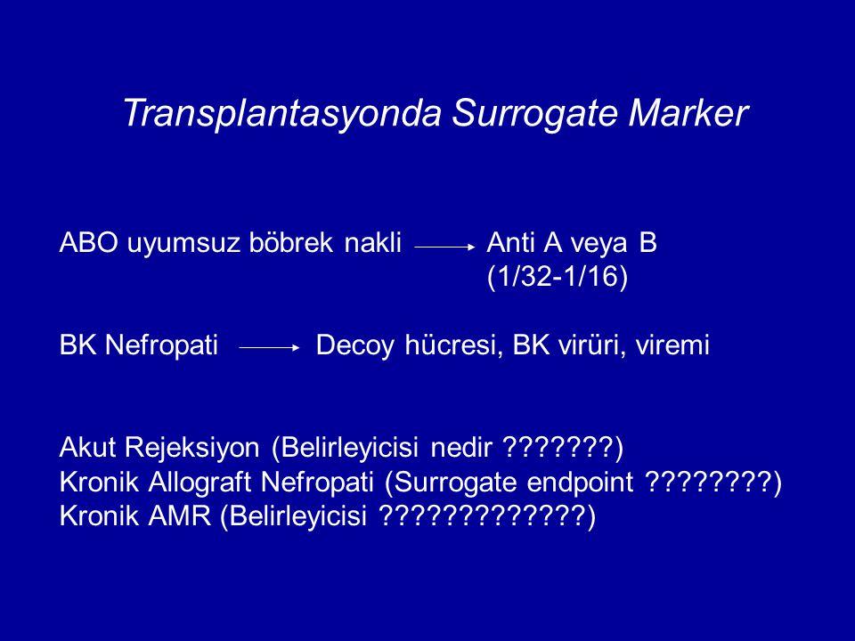 ABO uyumsuz böbrek nakli Anti A veya B (1/32-1/16) BK NefropatiDecoy hücresi, BK virüri, viremi Akut Rejeksiyon (Belirleyicisi nedir ???????) Kronik A
