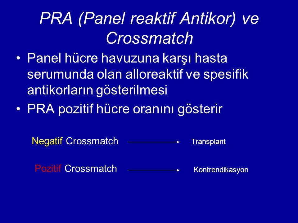 PRA (Panel reaktif Antikor) ve Crossmatch Panel hücre havuzuna karşı hasta serumunda olan alloreaktif ve spesifik antikorların gösterilmesi PRA poziti