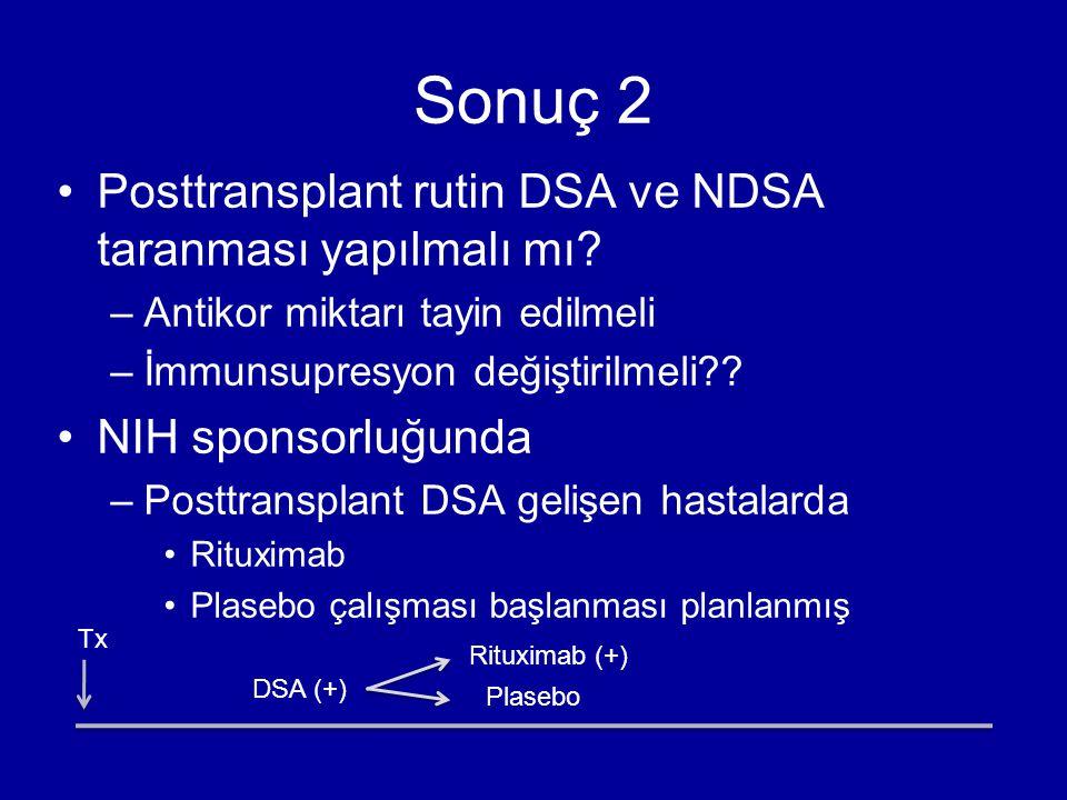 Sonuç 2 Posttransplant rutin DSA ve NDSA taranması yapılmalı mı? –Antikor miktarı tayin edilmeli –İmmunsupresyon değiştirilmeli?? NIH sponsorluğunda –