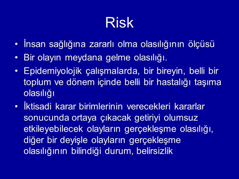 Risk İnsan sağlığına zararlı olma olasılığının ölçüsü Bir olayın meydana gelme olasılığı. Epidemiyolojik çalışmalarda, bir bireyin, belli bir toplum v