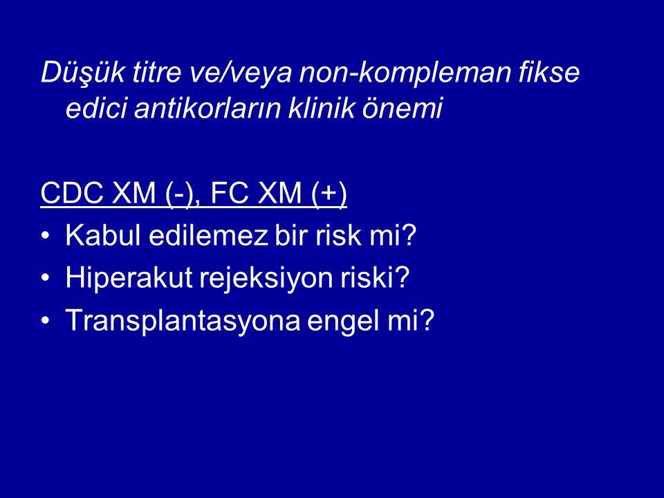 Düşük titre ve/veya non-kompleman fikse edici antikorların klinik önemi CDC XM (-), FC XM (+) Kabul edilemez bir risk mi? Hiperakut rejeksiyon riski?