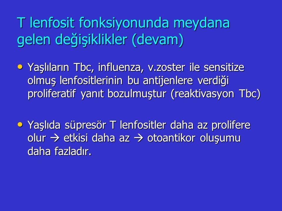 T lenfosit fonksiyonunda meydana gelen değişiklikler (devam) Yaşlıların Tbc, influenza, v.zoster ile sensitize olmuş lenfositlerinin bu antijenlere ve