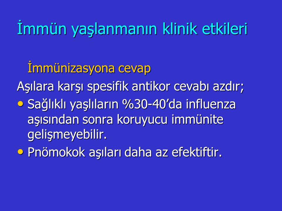 İmmün yaşlanmanın klinik etkileri İmmünizasyona cevap Aşılara karşı spesifik antikor cevabı azdır; Sağlıklı yaşlıların %30-40'da influenza aşısından s