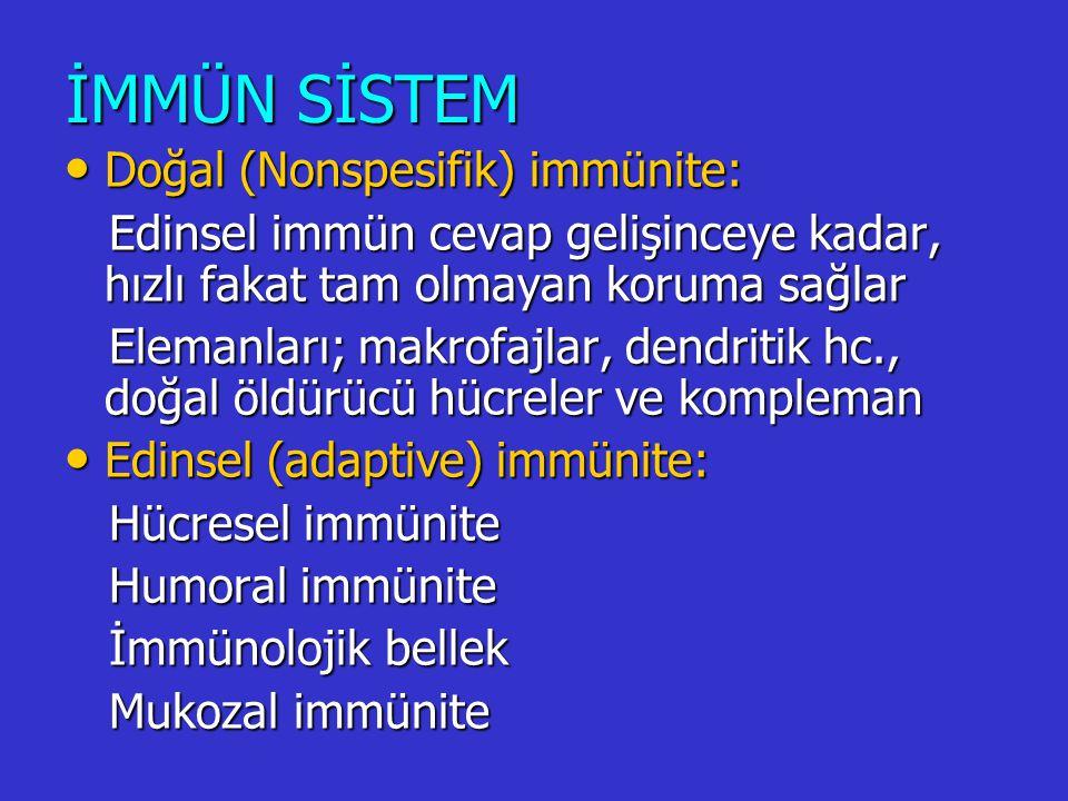 Hücresel İmmün Sistemin Görevleri Greft rejeksiyonu Greft rejeksiyonu Virüsle enfekte hücrelerin öldürülmesi Virüsle enfekte hücrelerin öldürülmesi Mantar, intrasellüler parazit ve bakterilere karşı koruma Mantar, intrasellüler parazit ve bakterilere karşı koruma Otoimmüniteyi önleme Otoimmüniteyi önleme Tümör büyümesini önleme Tümör büyümesini önleme